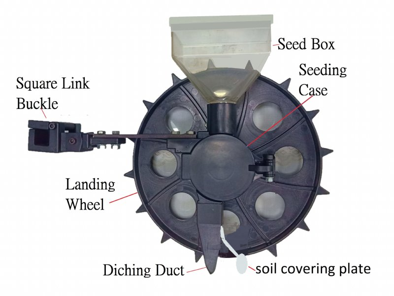 Seed sowing device for sowing crops and vegetables that require to thin plants