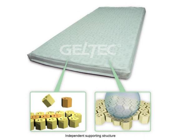 Hexagonal Cells Mattress(ID)