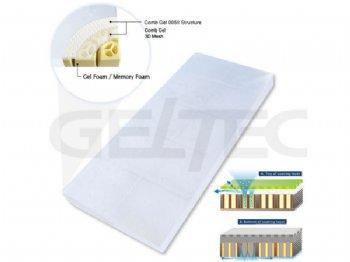 GSM-005II Topper + HC Comb Gel 005II Topper + Hexagonal Cells Foam Mattress