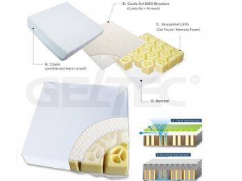 GSC-005II Topper + HC (ID) Comb Gel 005II Topper + Hexagonal Cells Foam Seat Cushion (ID)