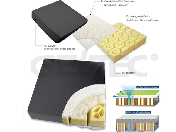 GSC-005II Topper + HC (MO) Comb Gel 005II Topper + Hexagonal Cells Foam Seat Cushion (MO)