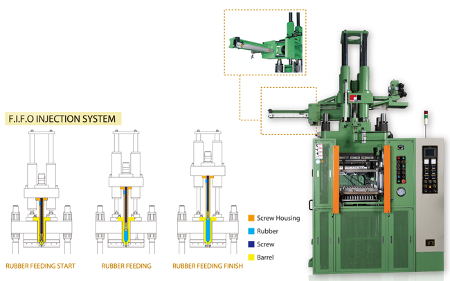 Vertical Rubber Injection Molding Machine F I F O With